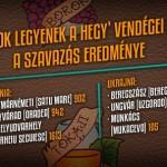 Hegyalja_vendegvarosok_vegeredmeny